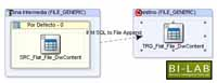 Oracle Data Integrator ETL - Flats to Flats - BI-LAB